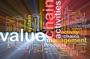value-chain-word-cloud-glowing